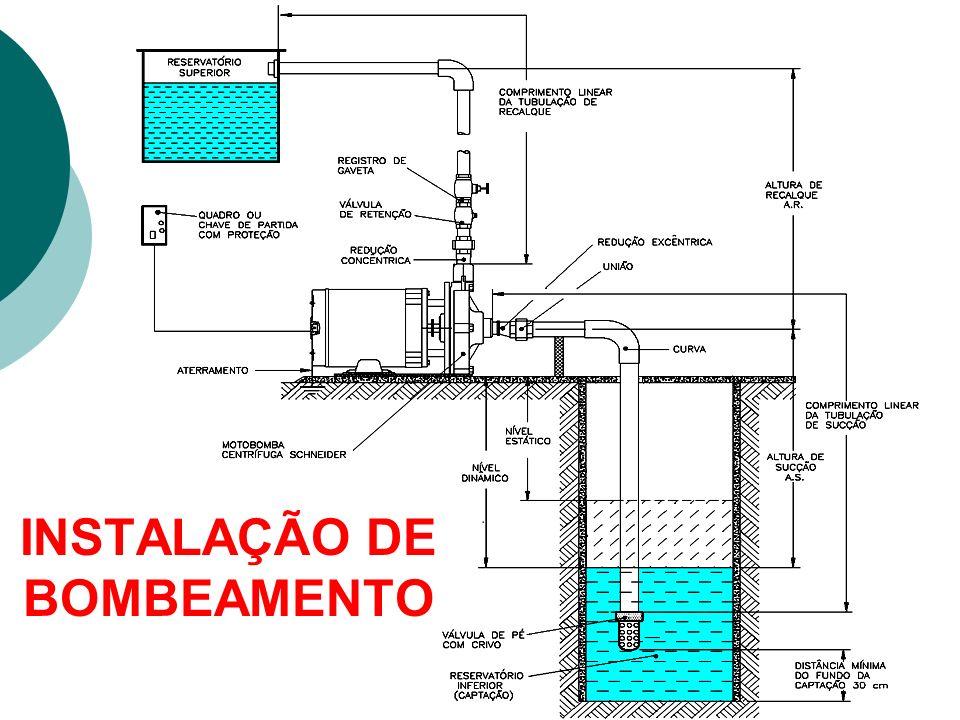 Para evitar-se a cavitação de uma bomba, dependendo da situação, deve-se adotar as seguintes providências: Reduzir-se a altura de sucção (h) e o comprimento desta tubulação (hs), aproximando-se ao máximo a bomba da captação; Reduzir-se as perdas de carga na sucção (hs), com o aumento do diâmetro dos tubos e conexões; Refazer todo o cálculo do sistema e a verificação do modelo da bomba; AINDA SOBRE CAVITAÇÃO...
