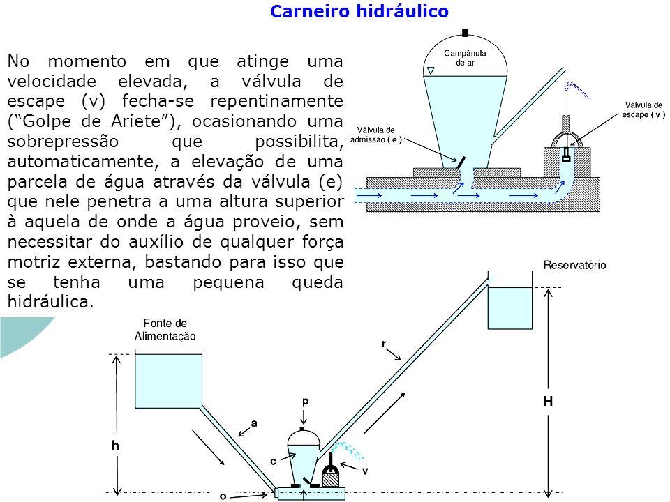 Carneiro hidráulico No momento em que atinge uma velocidade elevada, a válvula de escape (v) fecha-se repentinamente (Golpe de Aríete), ocasionando um