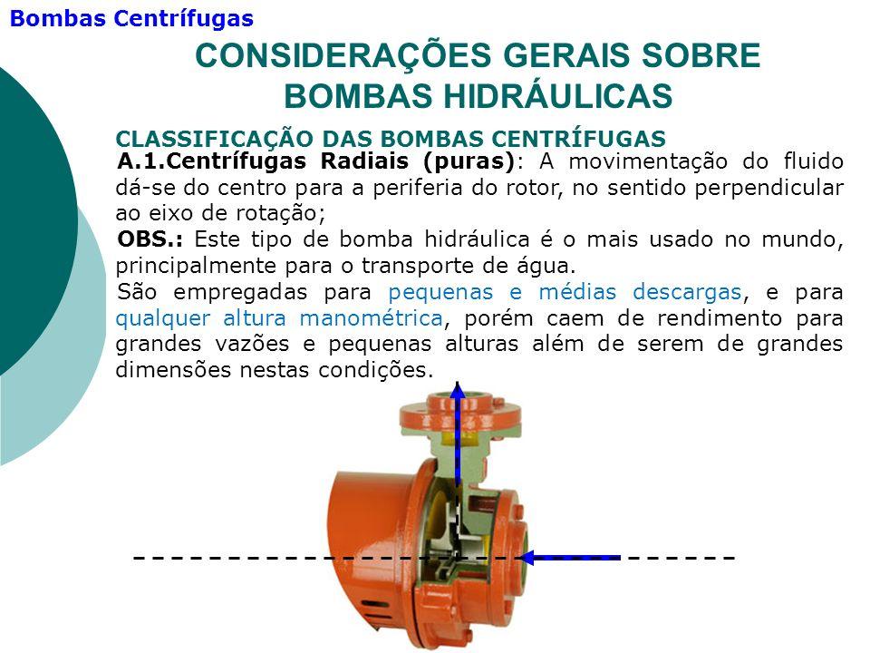 A.1.Centrífugas Radiais (puras): A movimentação do fluido dá-se do centro para a periferia do rotor, no sentido perpendicular ao eixo de rotação; OBS.