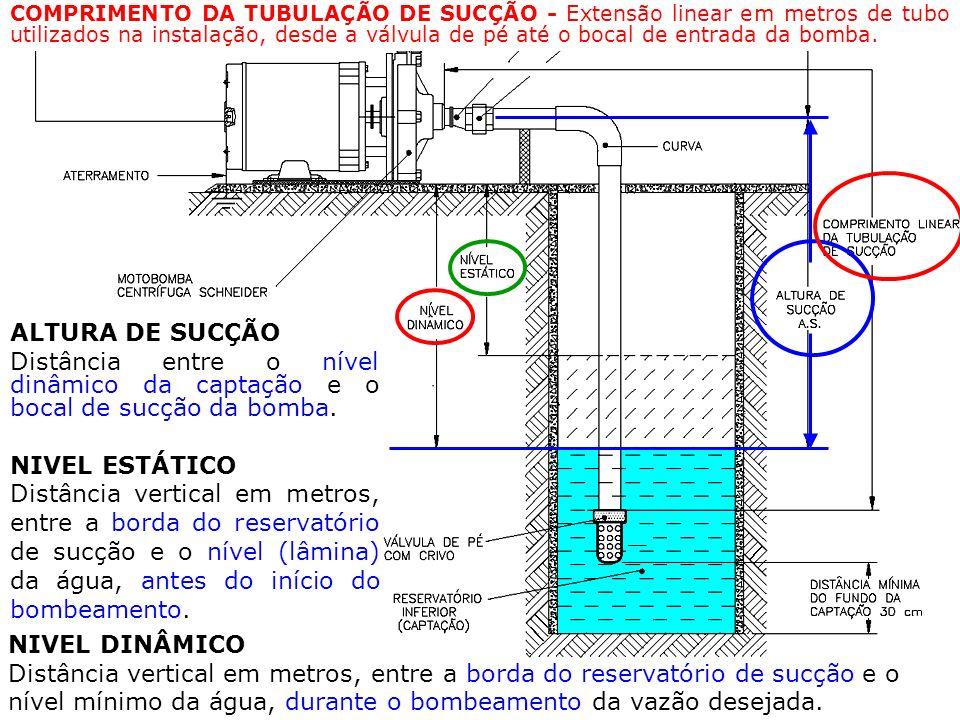 CARACTERÍSTICAS DO RECALQUE ALTURA DE RECALQUE (AR) – Desnível entre o bocal de sucção da bomba e o ponto de maior elevação do fluido até o destino final da instalação (reservatório, etc.).