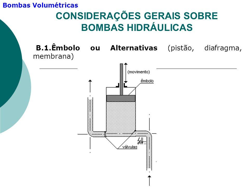 B.1.Êmbolo ou Alternativas (pistão, diafragma, membrana) CONSIDERAÇÕES GERAIS SOBRE BOMBAS HIDRÁULICAS Bombas Volumétricas