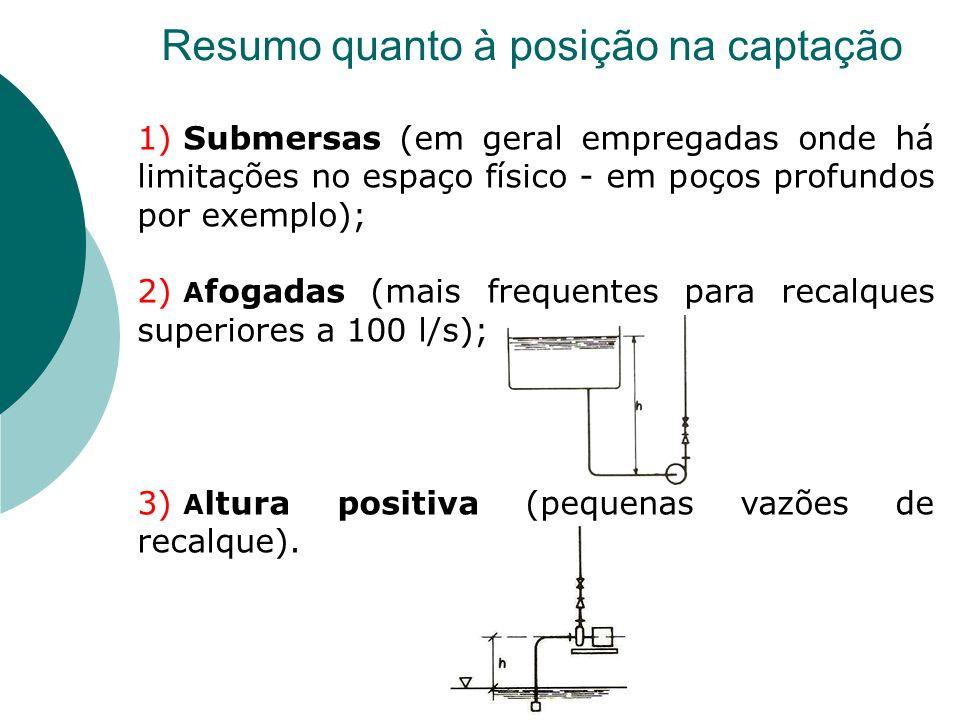 Resumo quanto à posição na captação 1) Submersas (em geral empregadas onde há limitações no espaço físico - em poços profundos por exemplo); 2) A foga