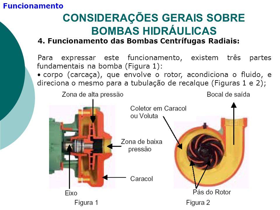 4. Funcionamento das Bombas Centrífugas Radiais: Para expressar este funcionamento, existem três partes fundamentais na bomba (Figura 1): corpo (carca