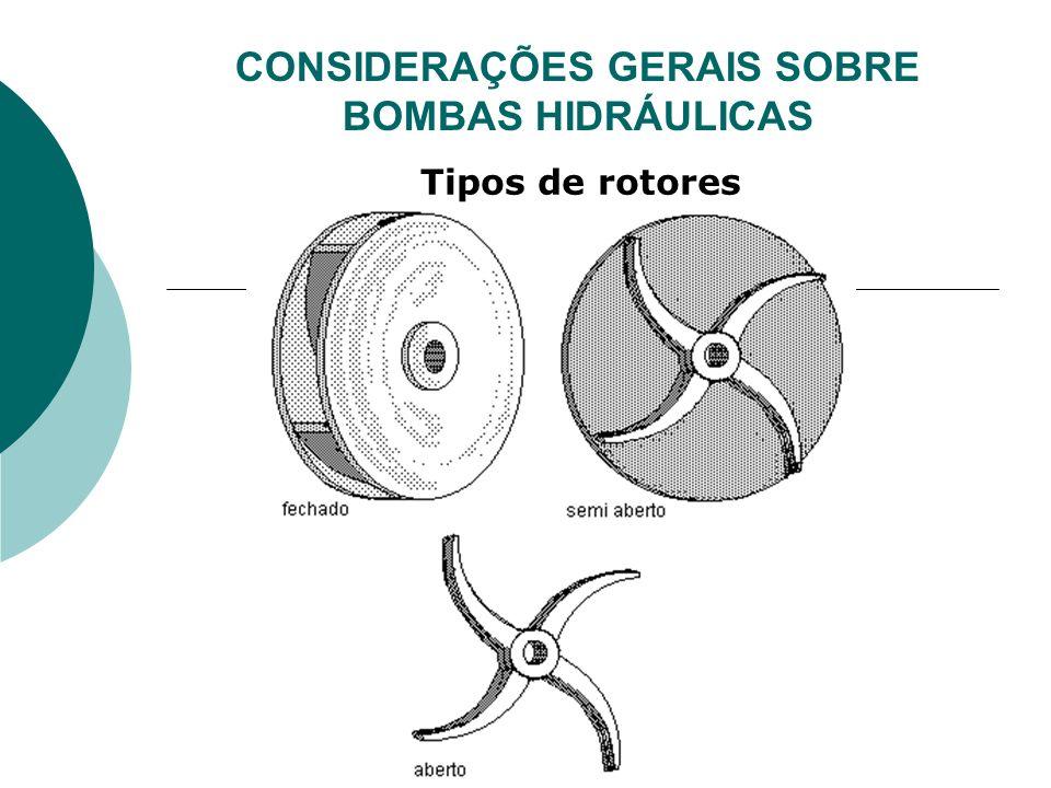 Tipos de rotores CONSIDERAÇÕES GERAIS SOBRE BOMBAS HIDRÁULICAS