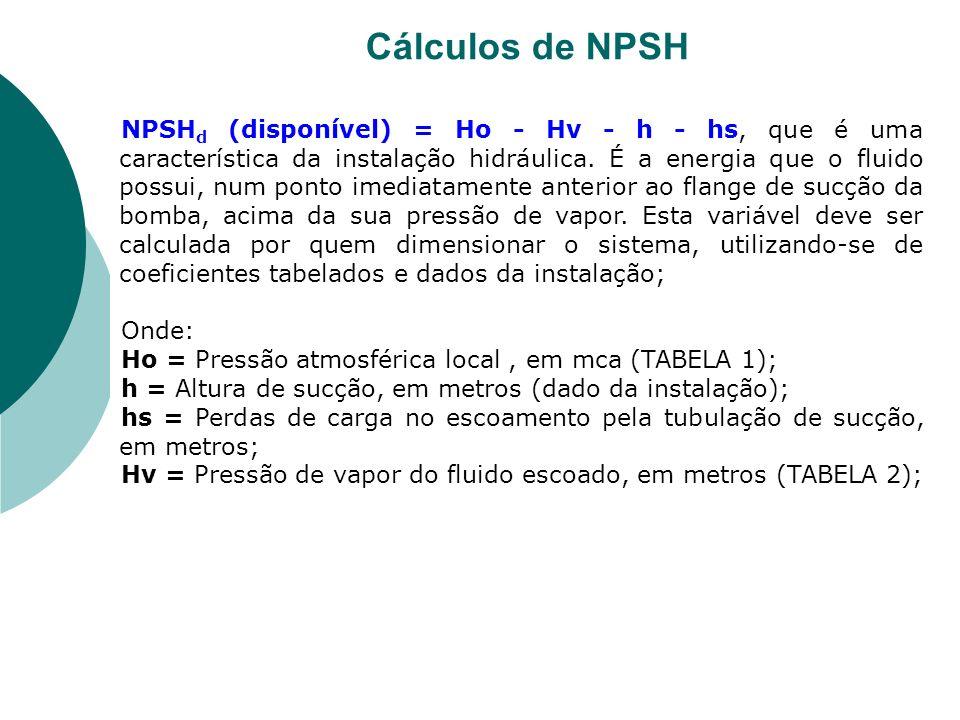 NPSH d (disponível) = Ho - Hv - h - hs, que é uma característica da instalação hidráulica. É a energia que o fluido possui, num ponto imediatamente an