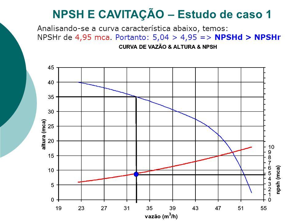 Analisando-se a curva característica abaixo, temos: NPSHr de 4,95 mca. Portanto: 5,04 > 4,95 => NPSHd > NPSHr NPSH E CAVITAÇÃO – Estudo de caso 1