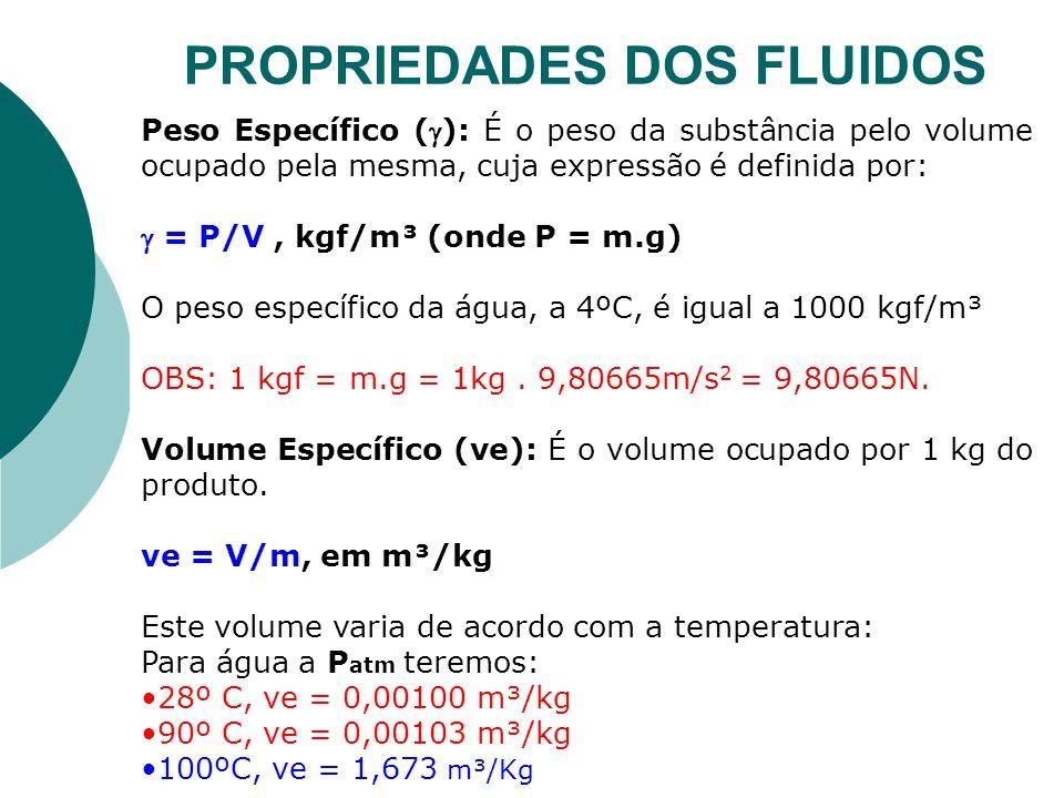 Peso Específico (): É o peso da substância pelo volume ocupado pela mesma, cuja expressão é definida por: = P/V, kgf/m³ (onde P = m.g) O peso específi