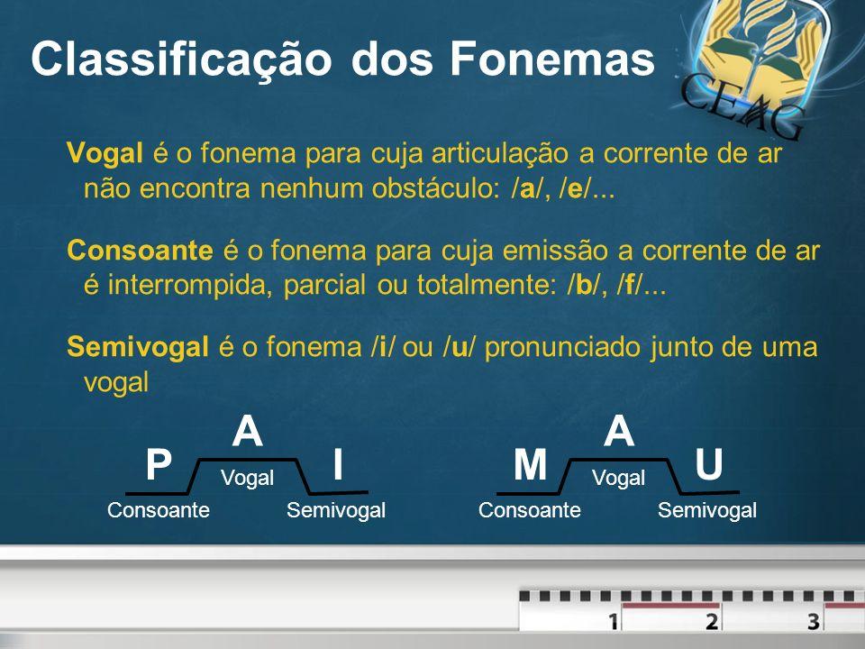 Classificação dos Fonemas Vogal é o fonema para cuja articulação a corrente de ar não encontra nenhum obstáculo: /a/, /e/...