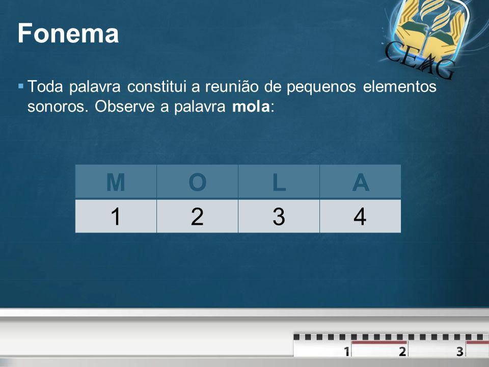 Fonema e Letra 2.Na língua portuguesa, o número de fonemas é maior que o número de letras.