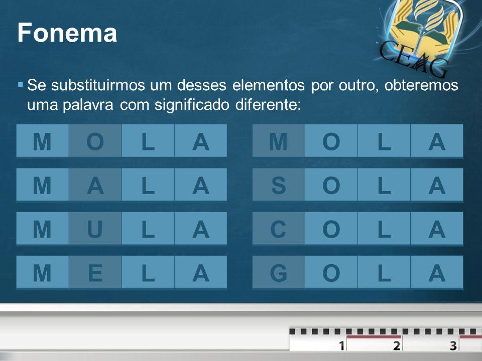 Fonema Cada um desses elementos sonoros mínimos capazes de diferenciar uma palavra de outra recebe o nome de fonema.