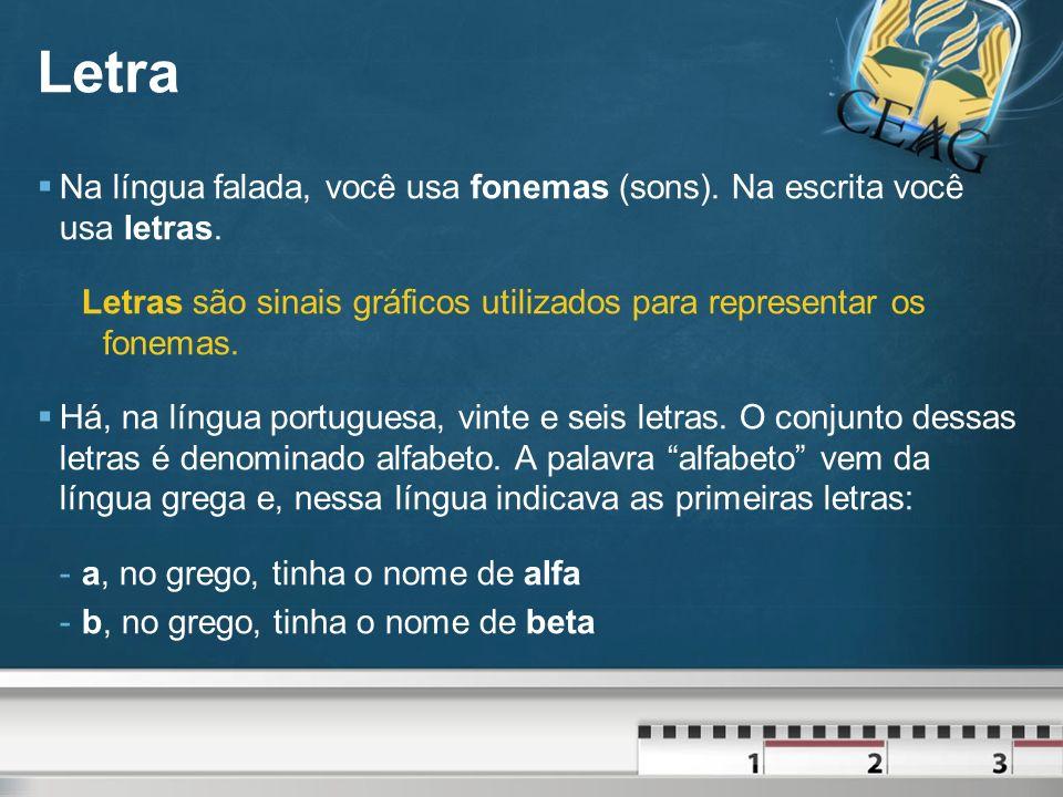 Letra Na língua falada, você usa fonemas (sons).Na escrita você usa letras.