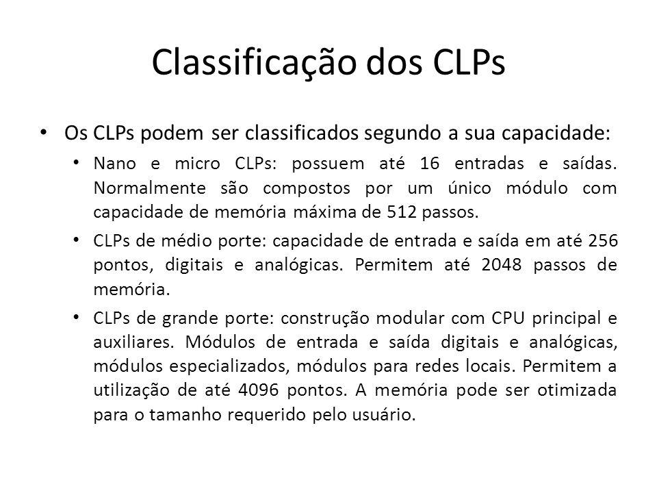Classificação dos CLPs Os CLPs podem ser classificados segundo a sua capacidade: Nano e micro CLPs: possuem até 16 entradas e saídas. Normalmente são