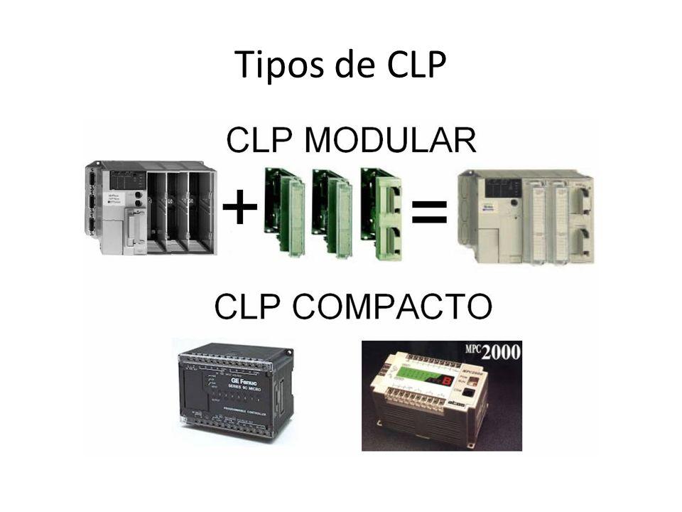 Tipos de CLP