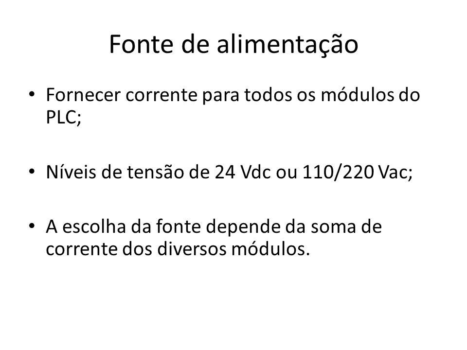 Fonte de alimentação Fornecer corrente para todos os módulos do PLC; Níveis de tensão de 24 Vdc ou 110/220 Vac; A escolha da fonte depende da soma de