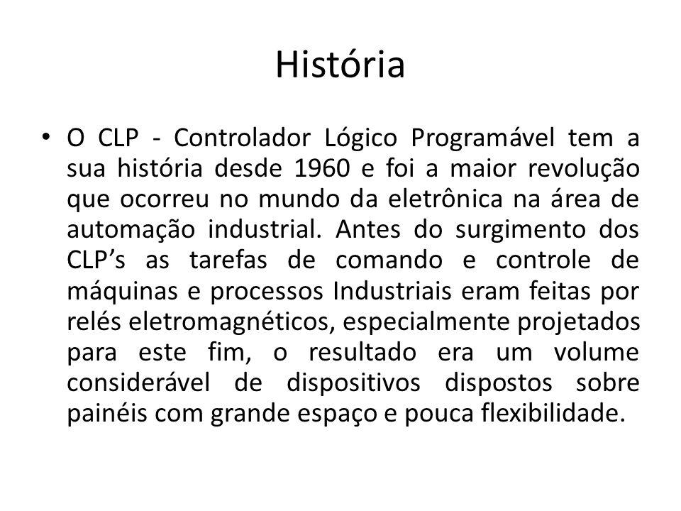 História O CLP - Controlador Lógico Programável tem a sua história desde 1960 e foi a maior revolução que ocorreu no mundo da eletrônica na área de automação industrial.