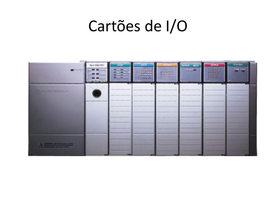 Cartões de I/O