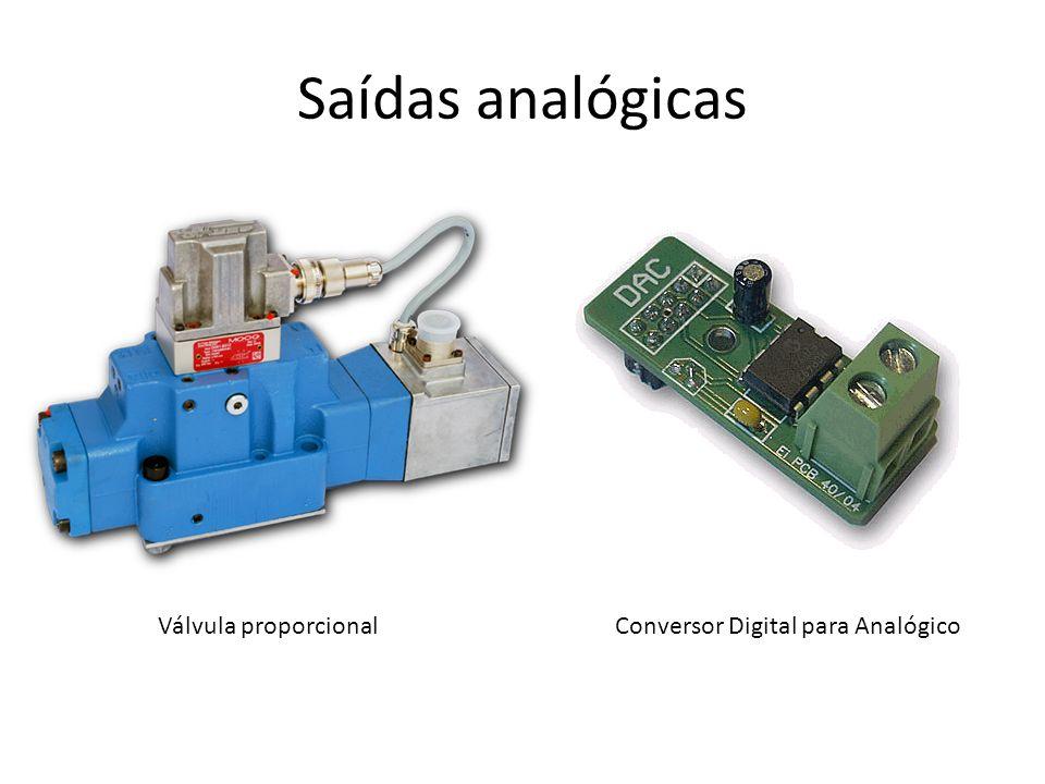Saídas analógicas Válvula proporcionalConversor Digital para Analógico