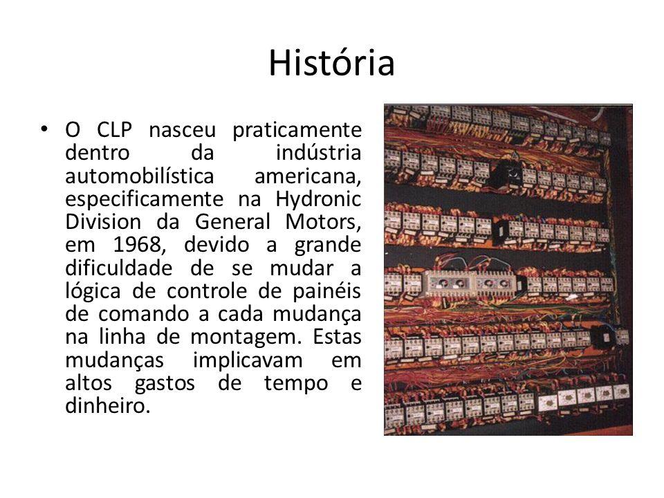 História O CLP nasceu praticamente dentro da indústria automobilística americana, especificamente na Hydronic Division da General Motors, em 1968, dev