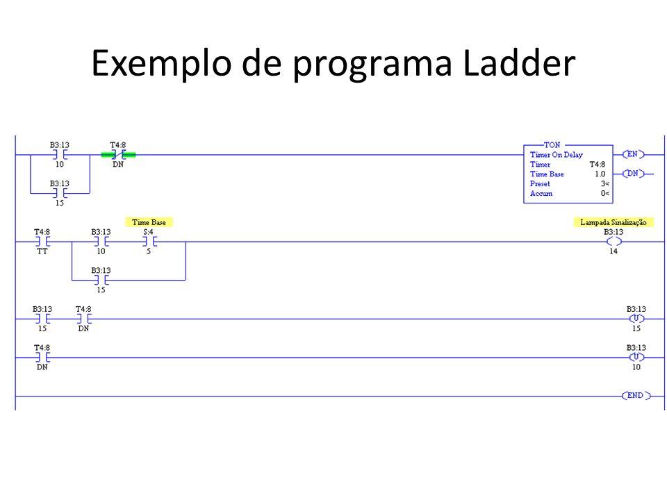 Exemplo de programa Ladder