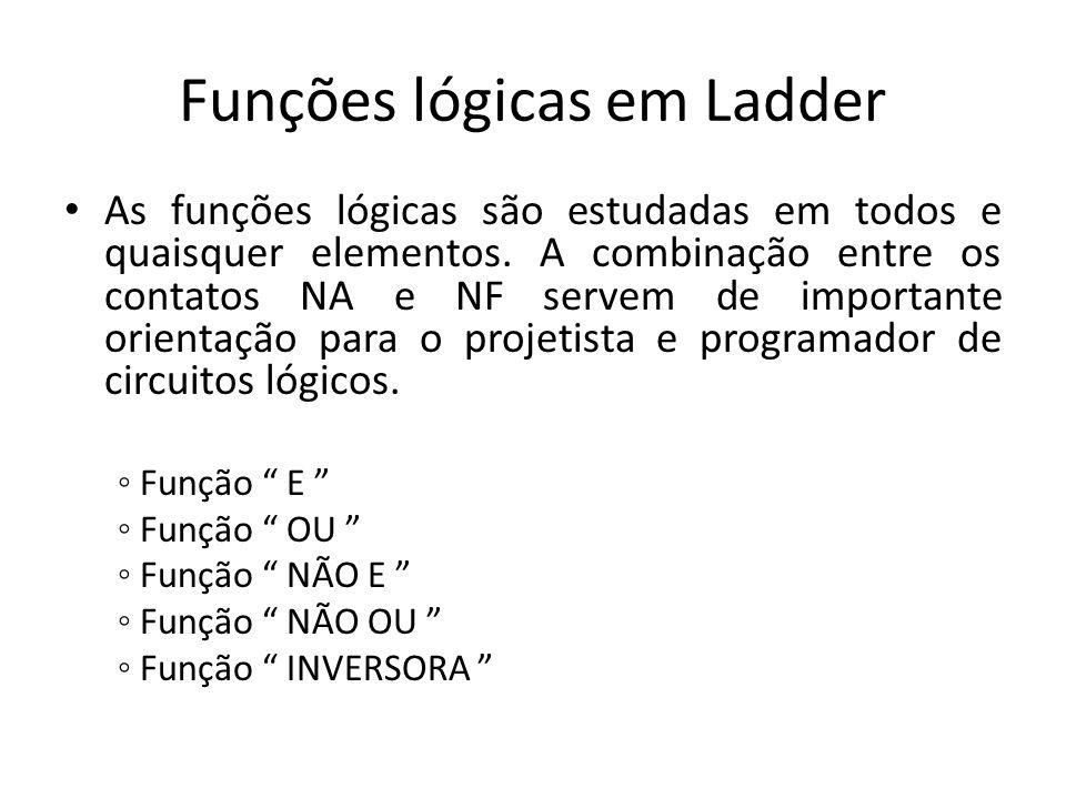 Funções lógicas em Ladder As funções lógicas são estudadas em todos e quaisquer elementos. A combinação entre os contatos NA e NF servem de importante