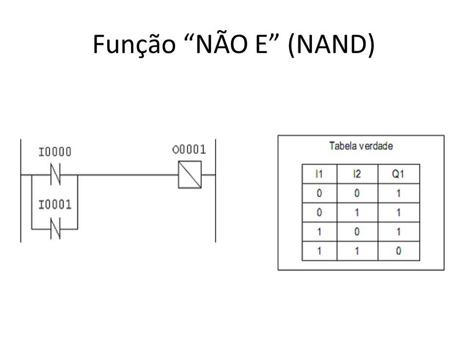 Função NÃO E (NAND)