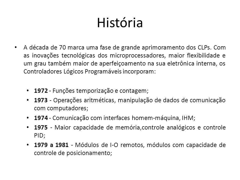 História A década de 70 marca uma fase de grande aprimoramento dos CLPs. Com as inovações tecnológicas dos microprocessadores, maior flexibilidade e u