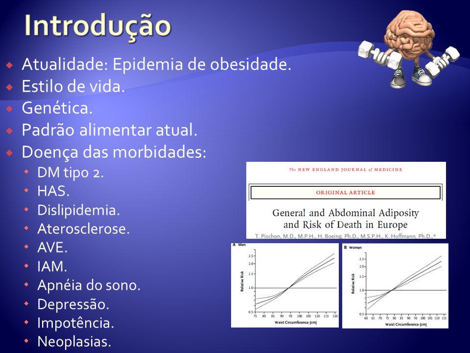 Atualidade: Epidemia de obesidade. Estilo de vida. Genética. Padrão alimentar atual. Doença das morbidades: DM tipo 2. HAS. Dislipidemia. Ateroscleros