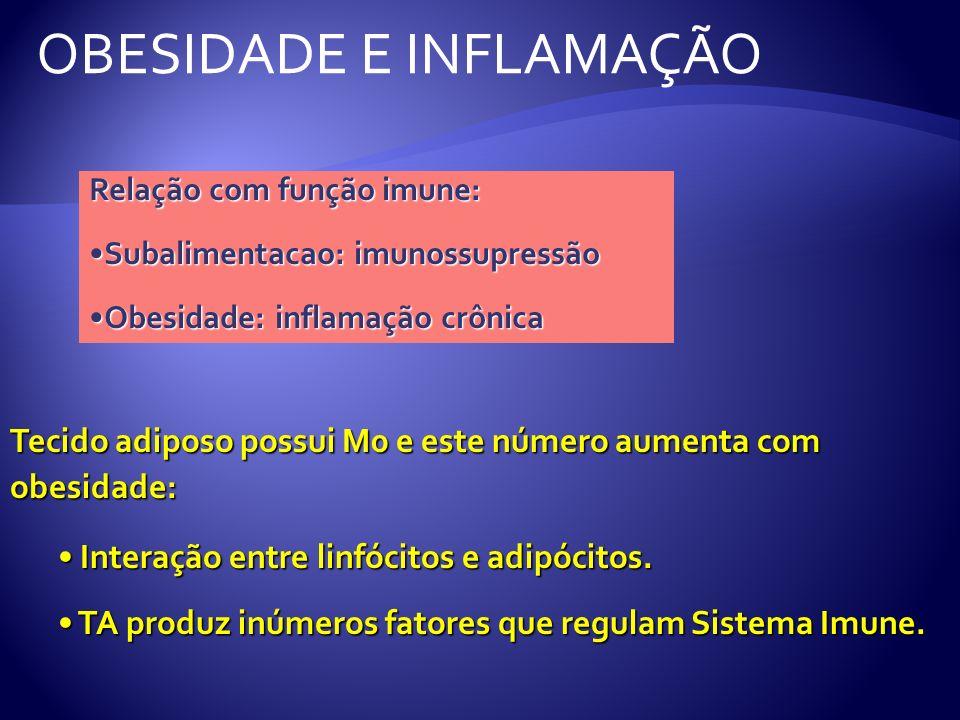OBESIDADE E INFLAMAÇÃO Relação com função imune: Subalimentacao: imunossupressãoSubalimentacao: imunossupressão Obesidade: inflamação crônicaObesidade