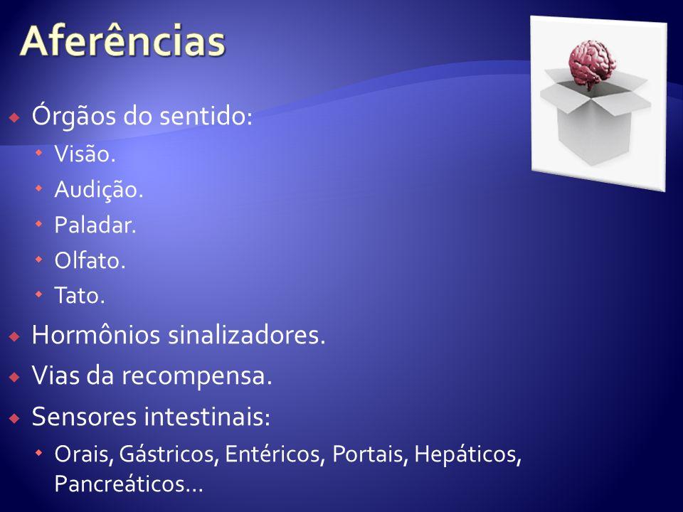 Órgãos do sentido: Visão. Audição. Paladar. Olfato. Tato. Hormônios sinalizadores. Vias da recompensa. Sensores intestinais: Orais, Gástricos, Entéric