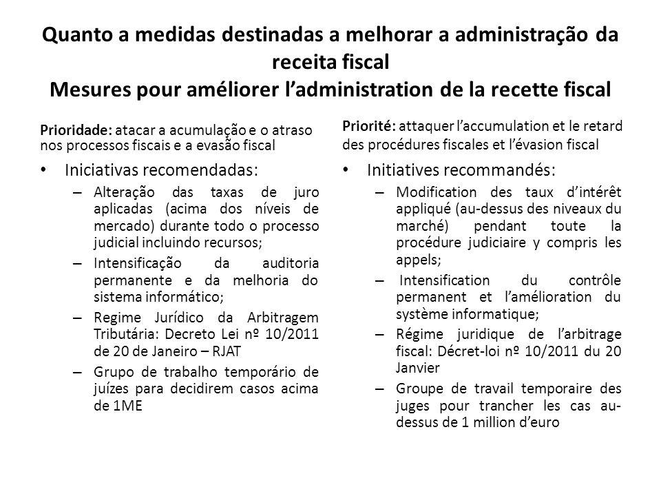 Quanto a medidas destinadas a melhorar a administração da receita fiscal Mesures pour améliorer ladministration de la recette fiscal Prioridade: ataca