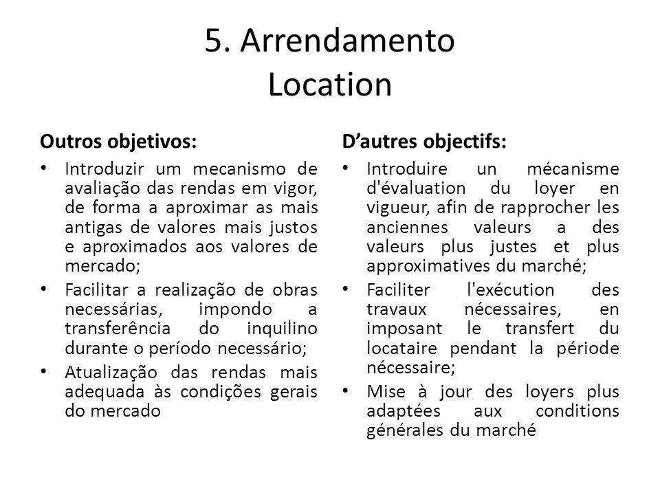 5. Arrendamento Location Outros objetivos: Introduzir um mecanismo de avaliação das rendas em vigor, de forma a aproximar as mais antigas de valores m