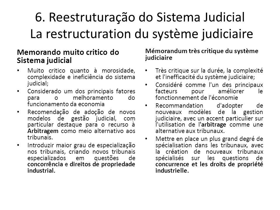 6. Reestruturação do Sistema Judicial La restructuration du système judiciaire Memorando muito critico do Sistema judicial Muito critico quanto à moro