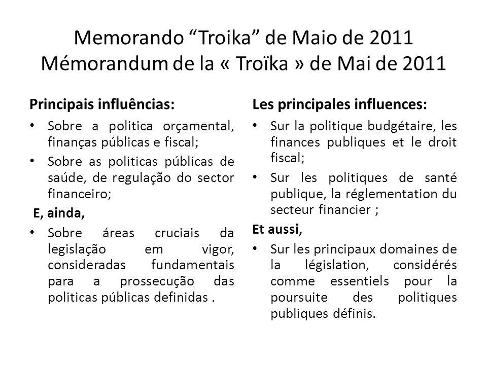Memorando Troika de Maio de 2011 Mémorandum de la « Troïka » de Mai de 2011 Principais influências: Sobre a politica orçamental, finanças públicas e f