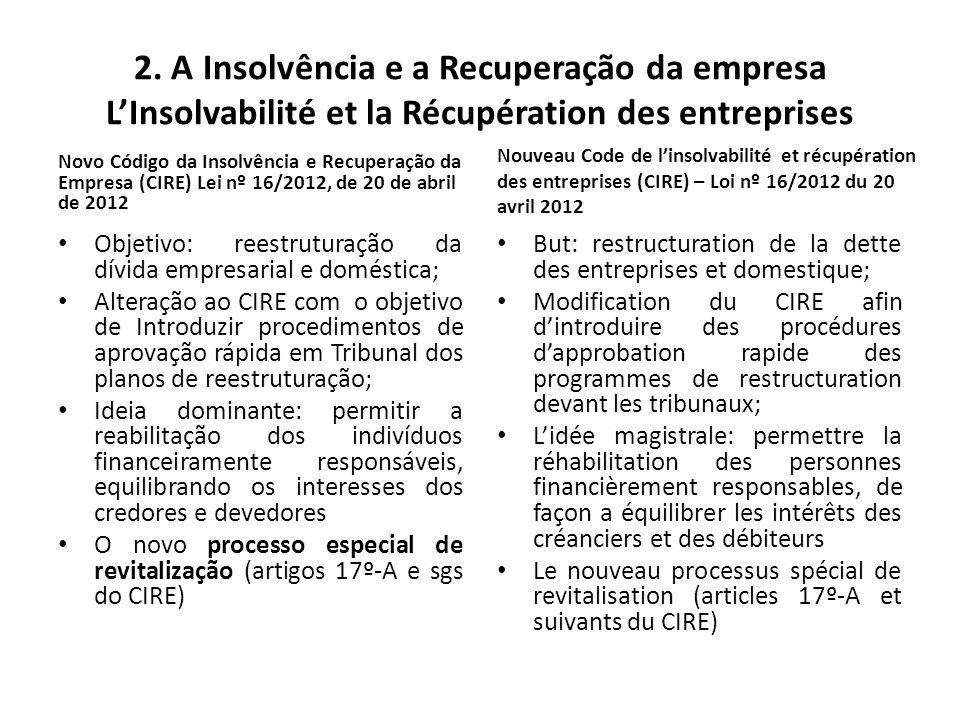 2. A Insolvência e a Recuperação da empresa LInsolvabilité et la Récupération des entreprises Novo Código da Insolvência e Recuperação da Empresa (CIR