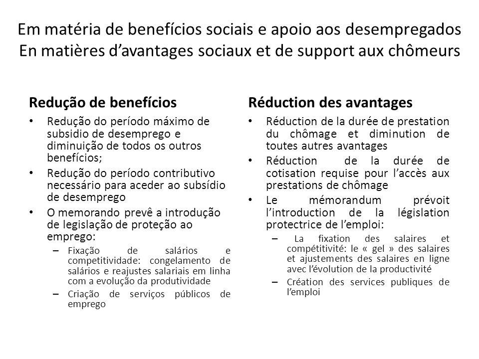 Em matéria de benefícios sociais e apoio aos desempregados En matières davantages sociaux et de support aux chômeurs Redução de benefícios Redução do