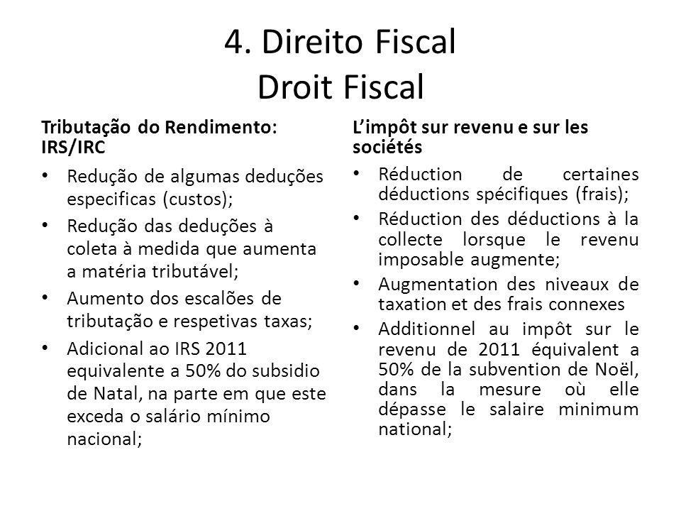 4. Direito Fiscal Droit Fiscal Tributação do Rendimento: IRS/IRC Redução de algumas deduções especificas (custos); Redução das deduções à coleta à med