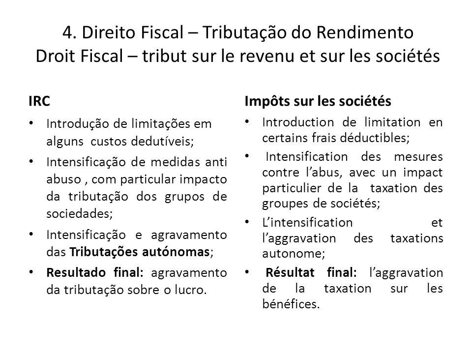 4. Direito Fiscal – Tributação do Rendimento Droit Fiscal – tribut sur le revenu et sur les sociétés IRC Introdução de limitações em alguns custos ded