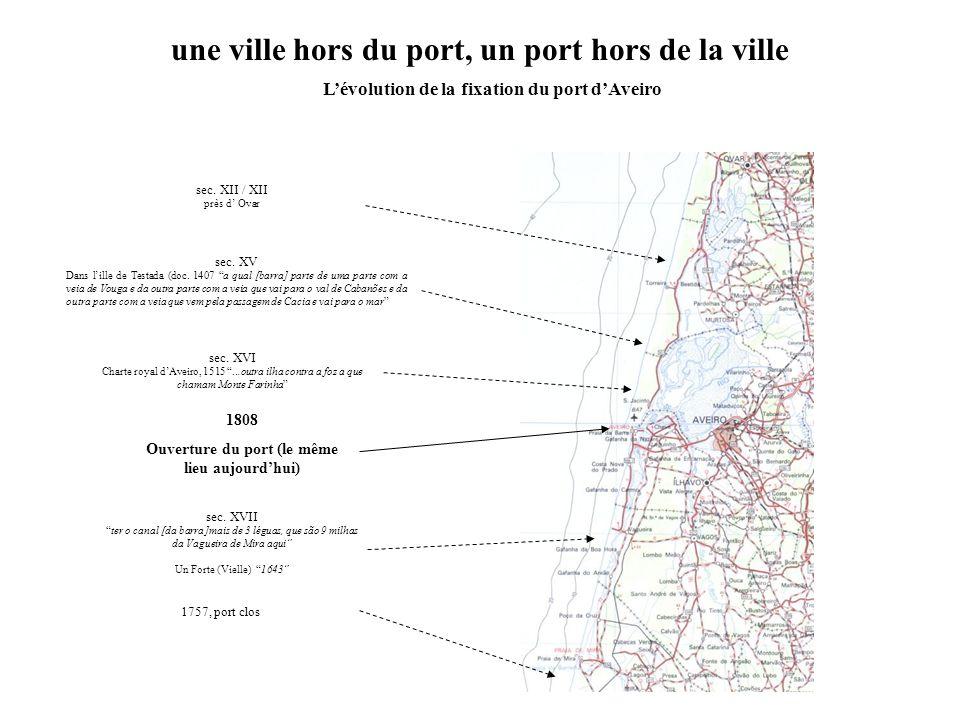 une ville hors du port, un port hors de la ville sec. XII / XII près d Ovar sec. XV Dans lille de Testada (doc. 1407 a qual barra parte de uma parte c