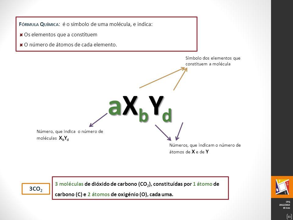 CFQ 2012/2013 8º Ano 11 F ÓRMULA Q UÍMICA : é o símbolo de uma molécula, e indica: Os elementos que a constituem O número de átomos de cada elemento.