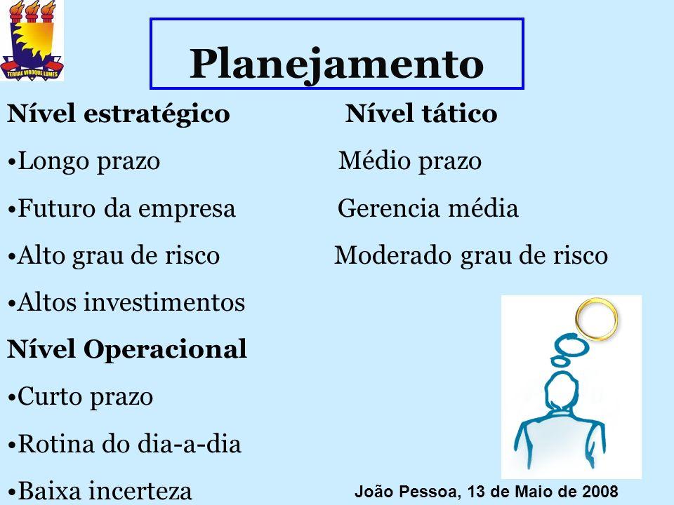 Planejamento Nível estratégico Nível tático Longo prazo Médio prazo Futuro da empresa Gerencia média Alto grau de risco Moderado grau de risco Altos i