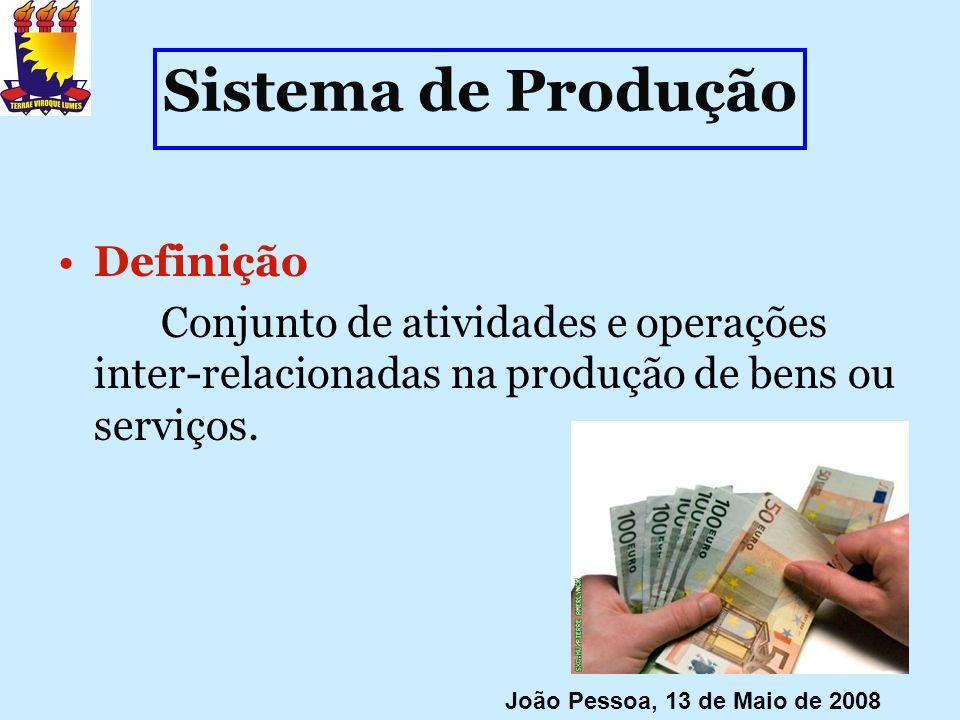 Sistema de Produção Definição Conjunto de atividades e operações inter-relacionadas na produção de bens ou serviços. João Pessoa, 13 de Maio de 2008