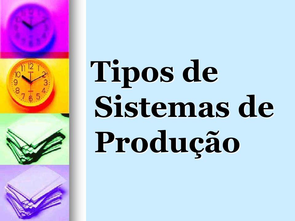 Tipos de Sistemas de Produção Tipos de Sistemas de Produção