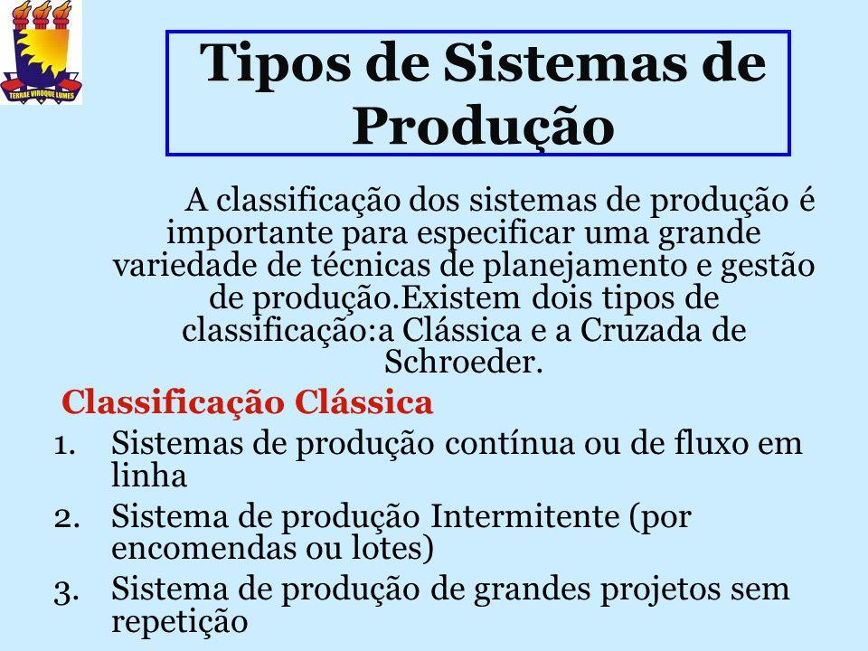 A classificação dos sistemas de produção é importante para especificar uma grande variedade de técnicas de planejamento e gestão de produção.Existem d