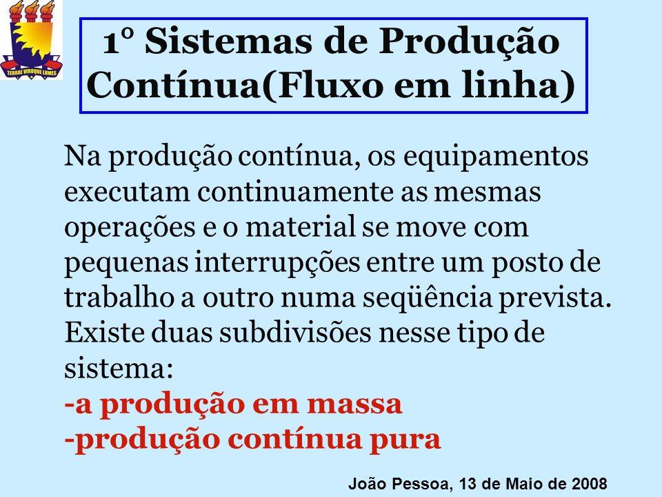 1° Sistemas de Produção Contínua(Fluxo em linha) Na produção contínua, os equipamentos executam continuamente as mesmas operações e o material se move
