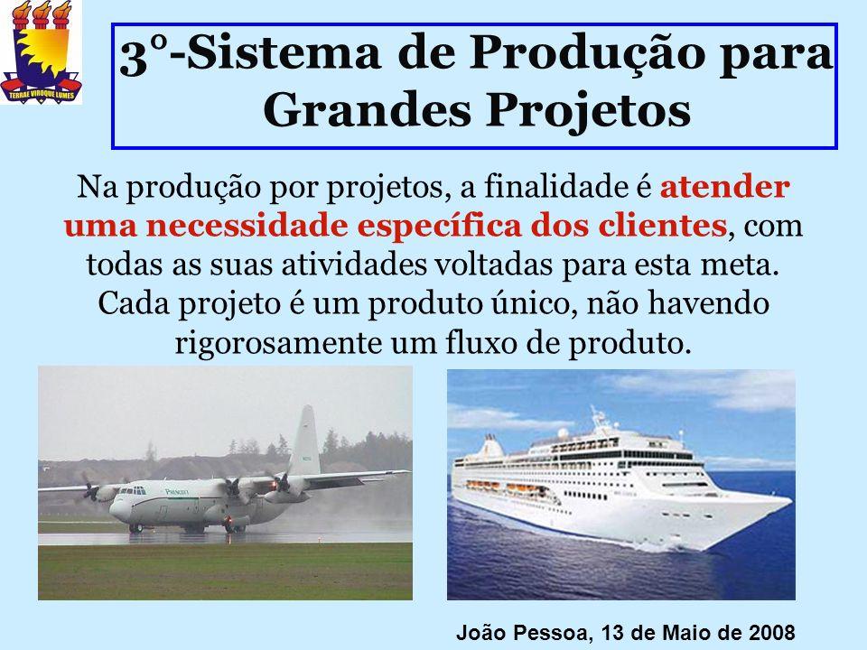 3°-Sistema de Produção para Grandes Projetos Na produção por projetos, a finalidade é atender uma necessidade específica dos clientes, com todas as su
