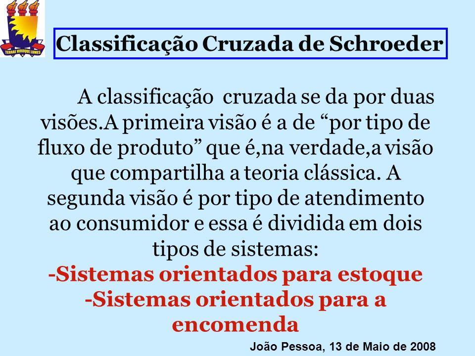 Classificação Cruzada de Schroeder A classificação cruzada se da por duas visões.A primeira visão é a de por tipo de fluxo de produto que é,na verdade