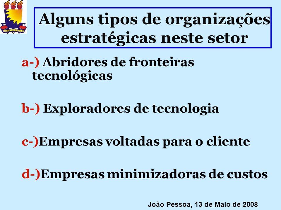Alguns tipos de organizações estratégicas neste setor a-) Abridores de fronteiras tecnológicas b-) Exploradores de tecnologia c-)Empresas voltadas par