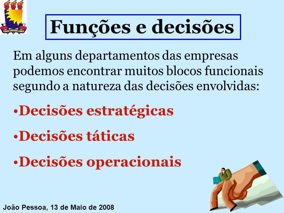 Funções e decisões Em alguns departamentos das empresas podemos encontrar muitos blocos funcionais segundo a natureza das decisões envolvidas: Decisõe