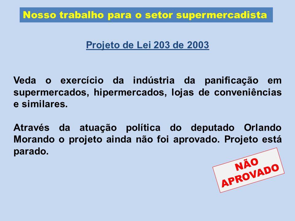 Nosso trabalho para o setor supermercadista Projeto de Lei 203 de 2003 Veda o exercício da indústria da panificação em supermercados, hipermercados, l
