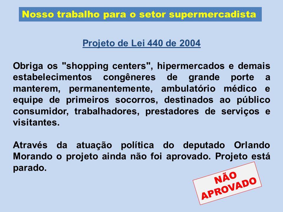 Nosso trabalho para o setor supermercadista Projeto de Lei 440 de 2004 Obriga os